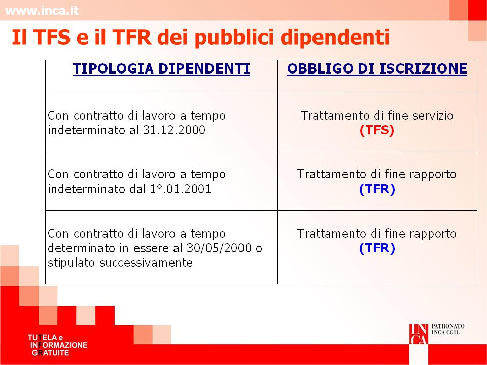 Il TFS e il TFR dei pubblici dipendenti