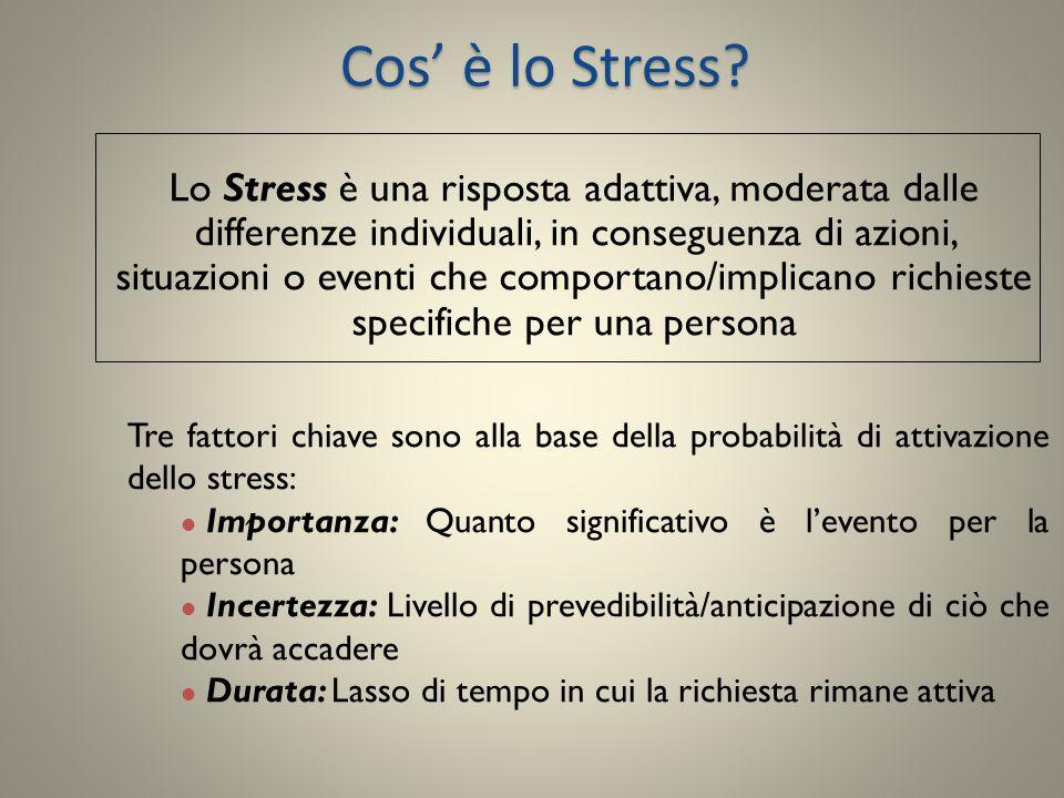 Cos' è lo Stress