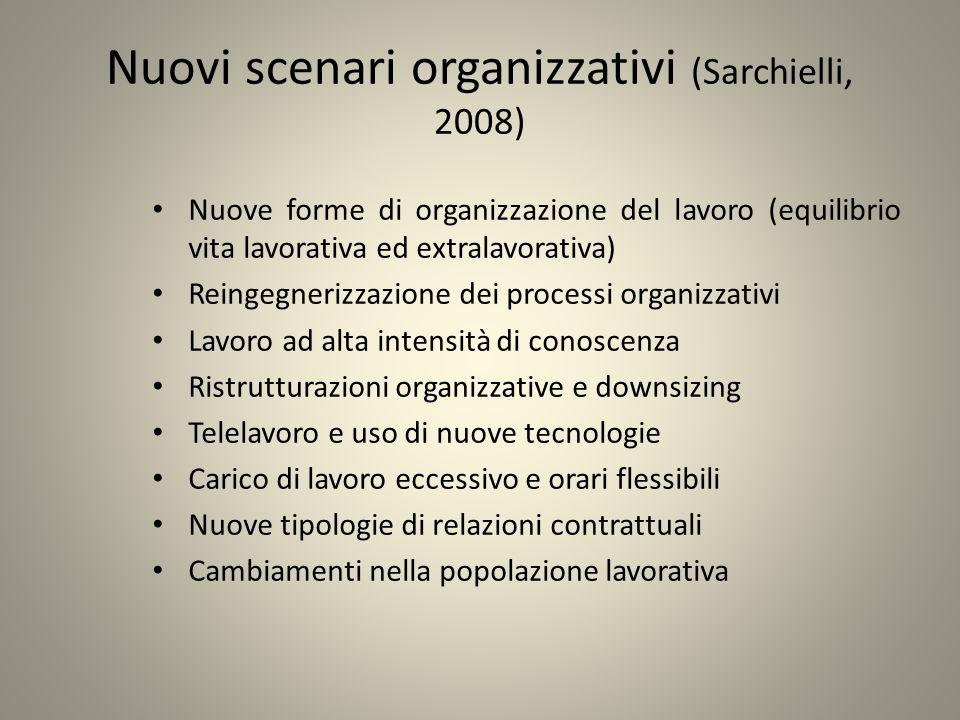 Nuovi scenari organizzativi (Sarchielli, 2008)