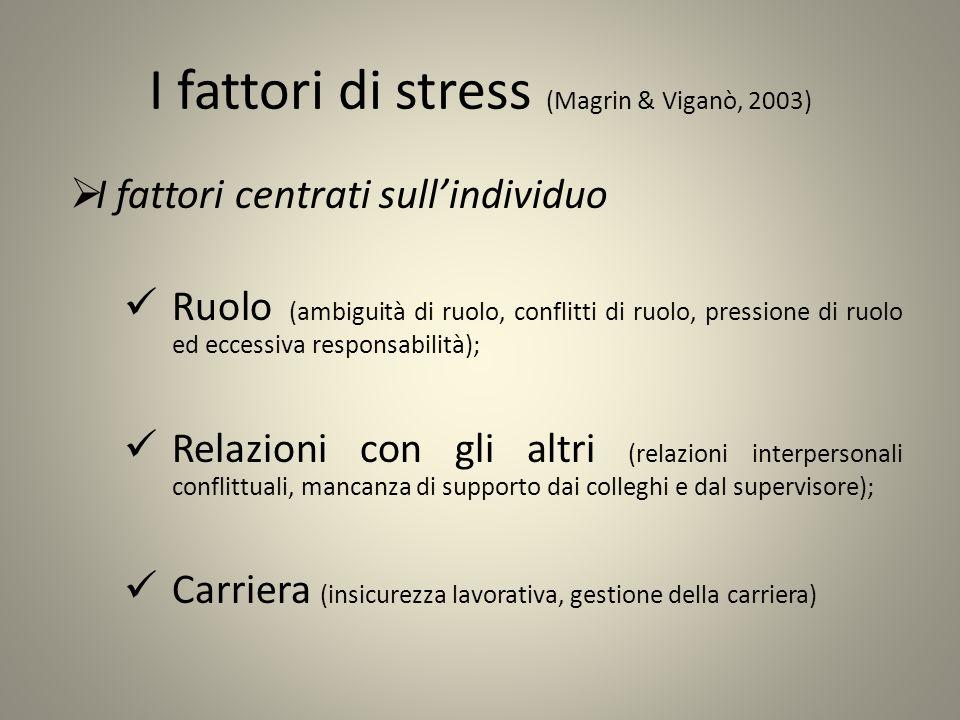 I fattori di stress (Magrin & Viganò, 2003)