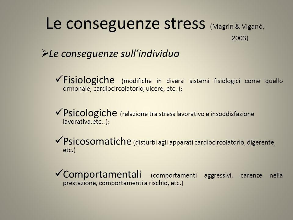 Le conseguenze stress (Magrin & Viganò, 2003)