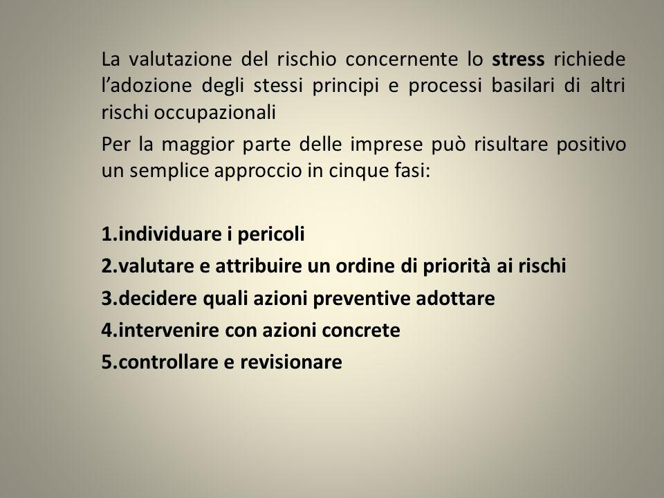 La valutazione del rischio concernente lo stress richiede l'adozione degli stessi principi e processi basilari di altri rischi occupazionali