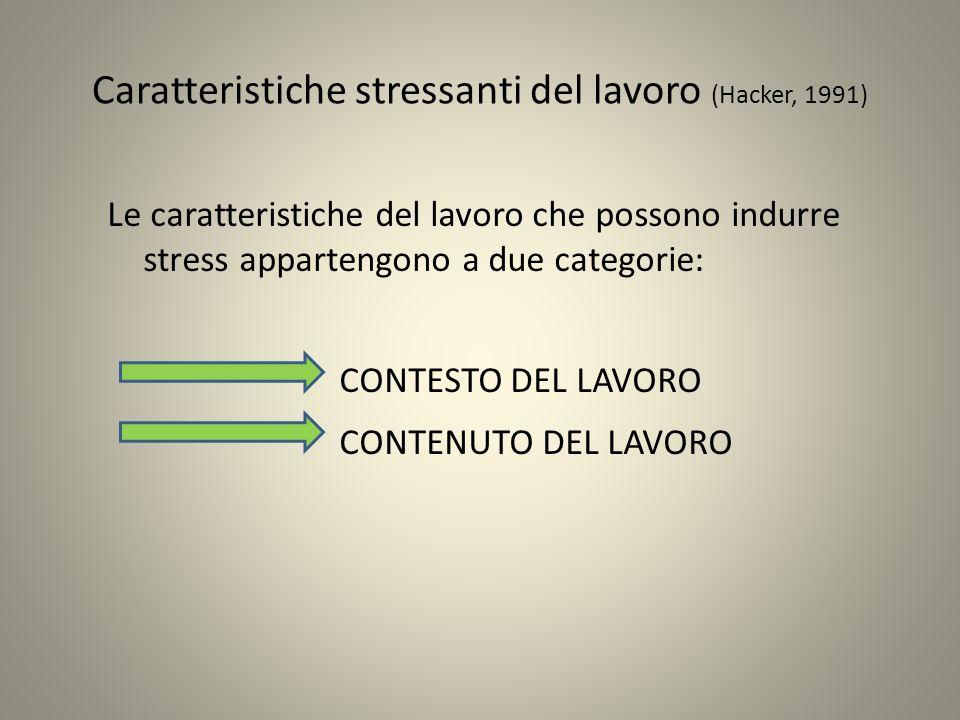 Caratteristiche stressanti del lavoro (Hacker, 1991)
