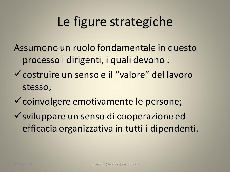 Le figure strategiche Assumono un ruolo fondamentale in questo processo i dirigenti, i quali devono :