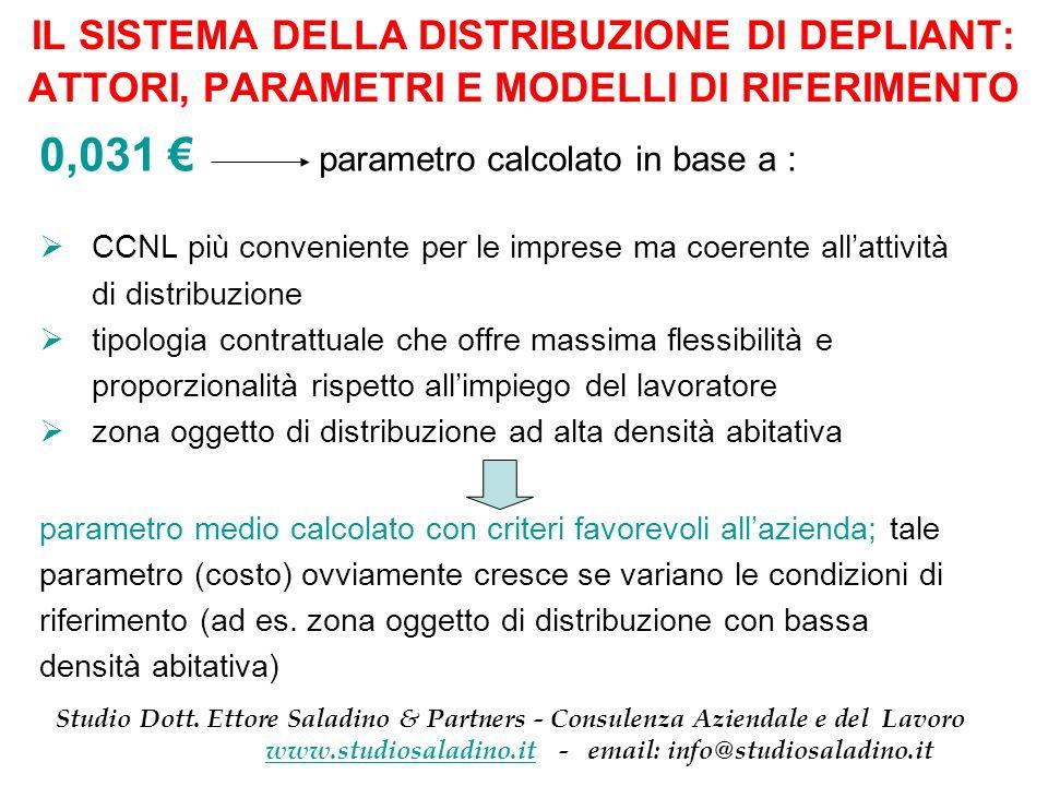 0,031 € parametro calcolato in base a :