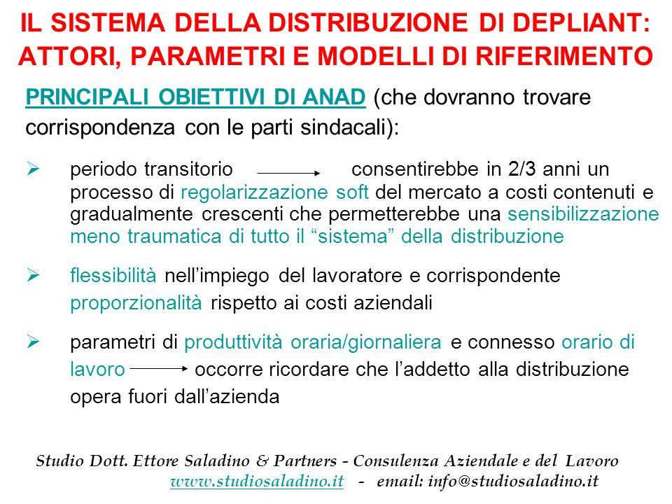 IL SISTEMA DELLA DISTRIBUZIONE DI DEPLIANT: ATTORI, PARAMETRI E MODELLI DI RIFERIMENTO