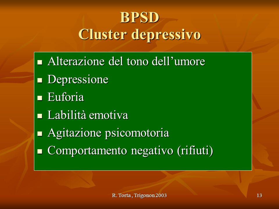 BPSD Cluster depressivo