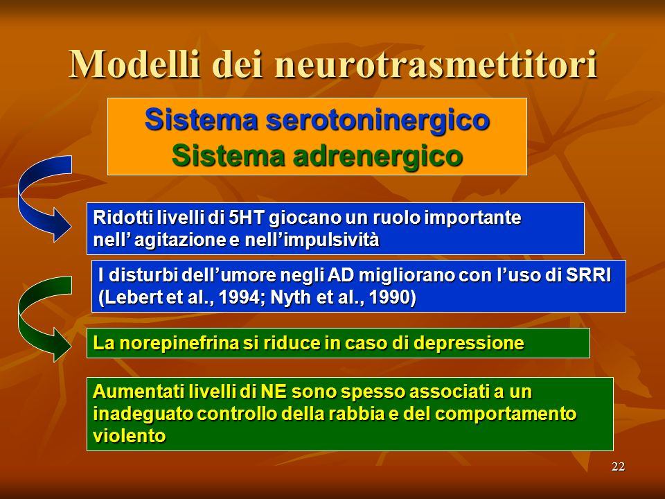 Modelli dei neurotrasmettitori