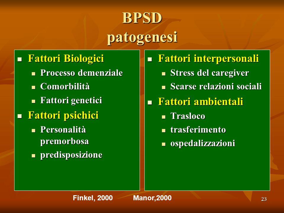 BPSD patogenesi Fattori Biologici Fattori psichici