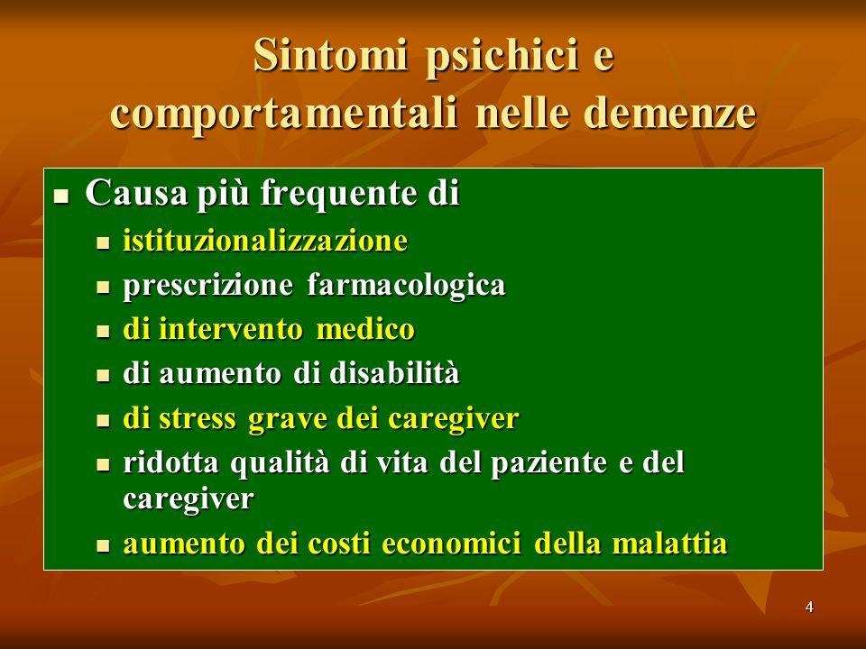 Sintomi psichici e comportamentali nelle demenze