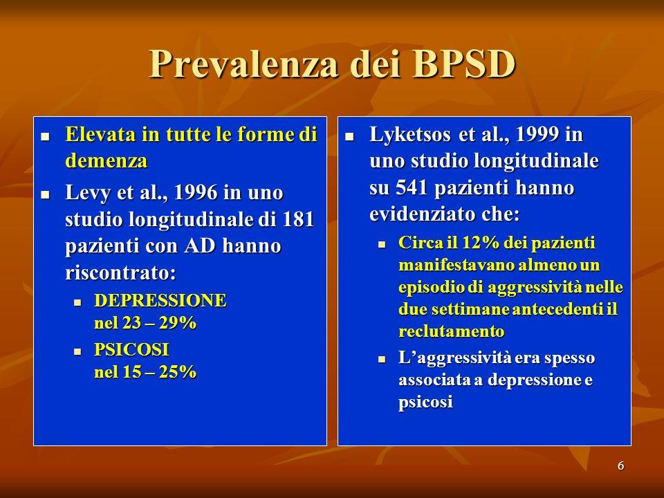 Prevalenza dei BPSD Elevata in tutte le forme di demenza