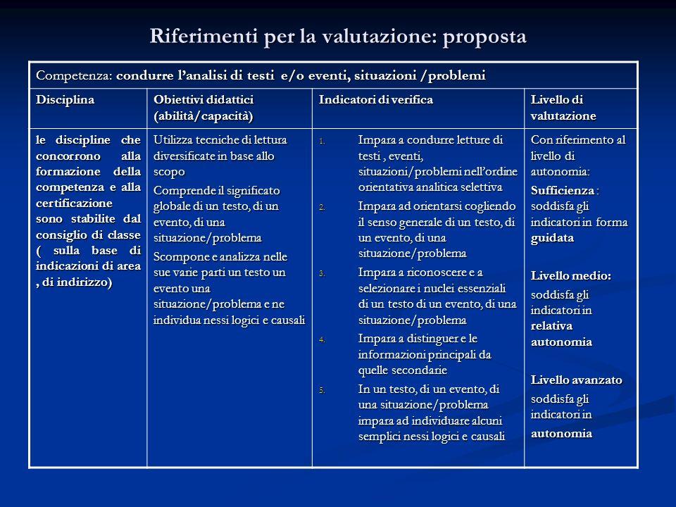 Riferimenti per la valutazione: proposta
