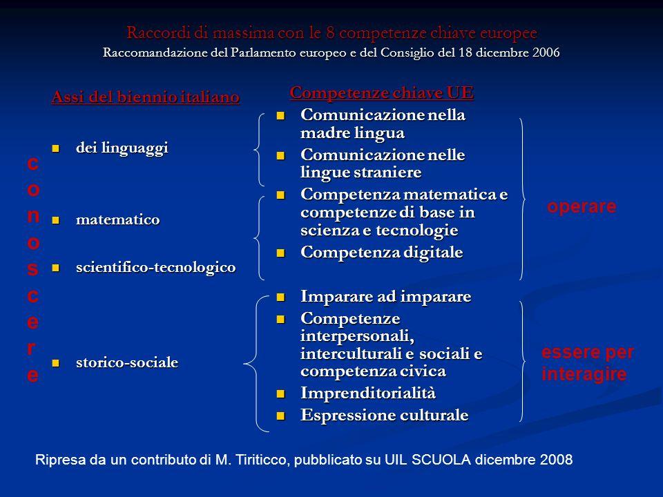 Raccordi di massima con le 8 competenze chiave europee Raccomandazione del Parlamento europeo e del Consiglio del 18 dicembre 2006