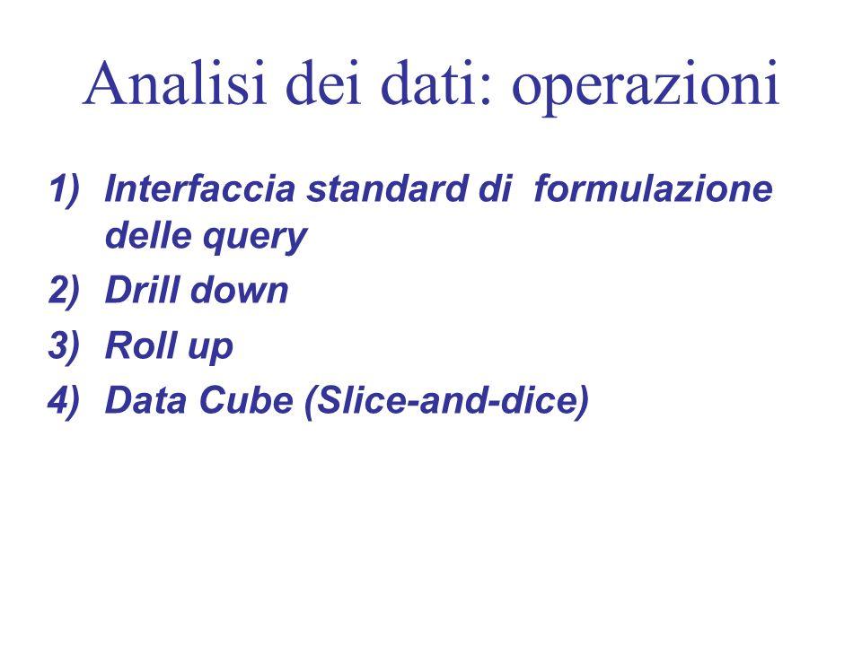 Analisi dei dati: operazioni