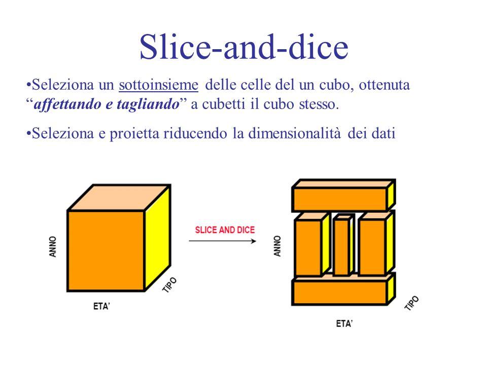 Slice-and-dice Seleziona un sottoinsieme delle celle del un cubo, ottenuta affettando e tagliando a cubetti il cubo stesso.