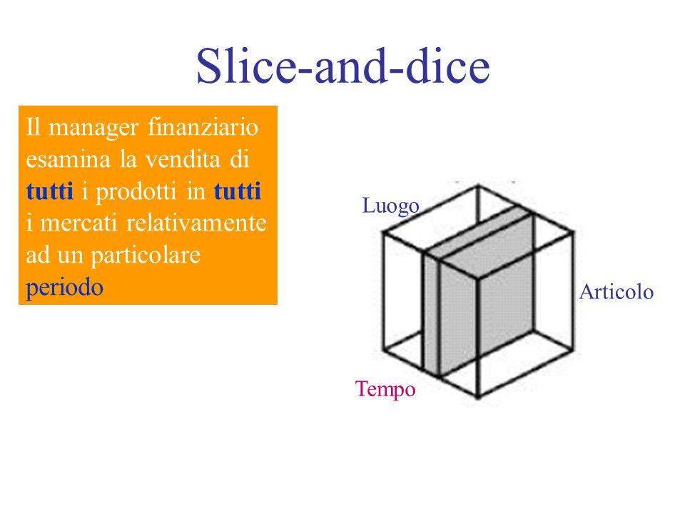 Slice-and-dice Il manager finanziario esamina la vendita di tutti i prodotti in tutti i mercati relativamente ad un particolare periodo.
