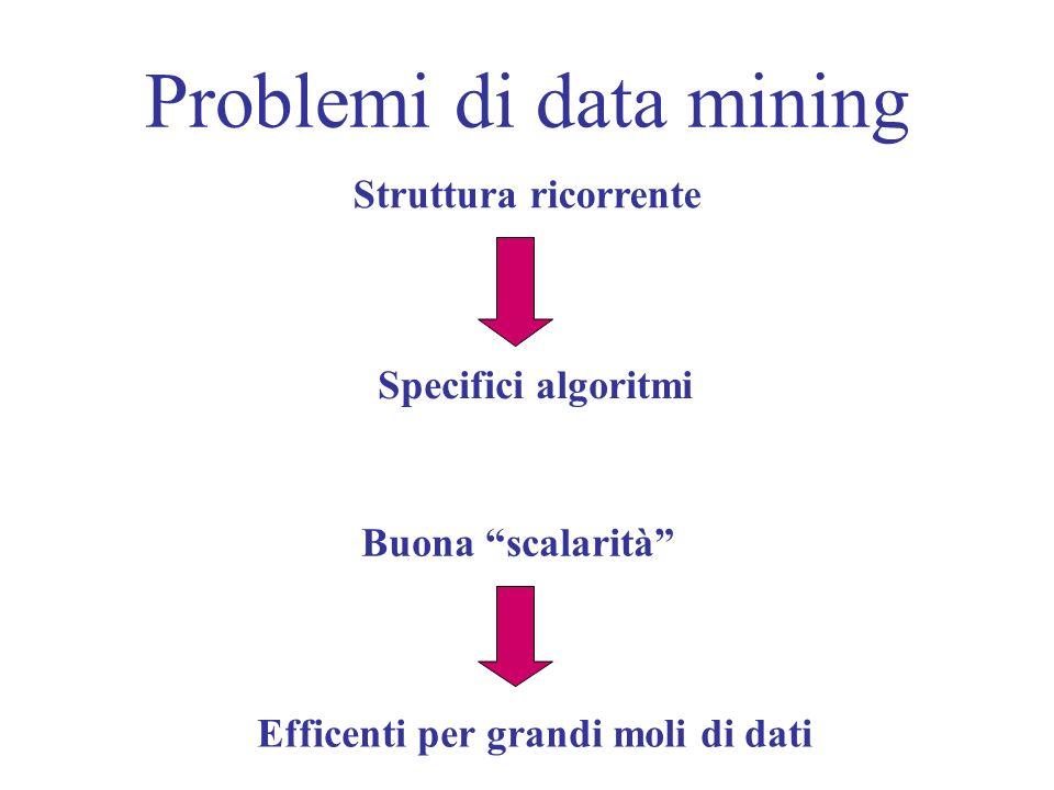 Problemi di data mining