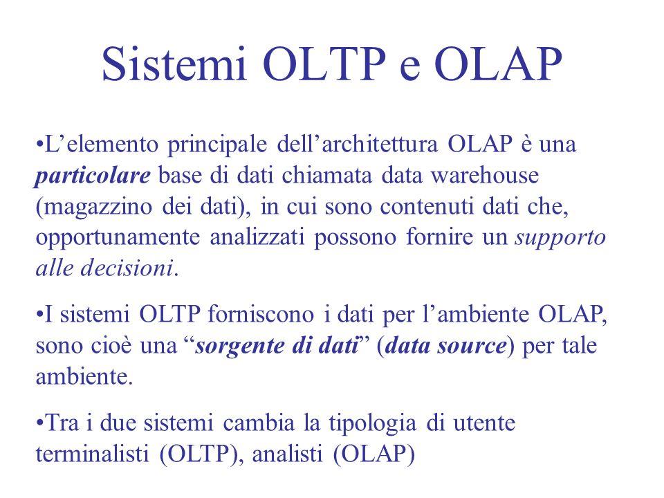 Sistemi OLTP e OLAP
