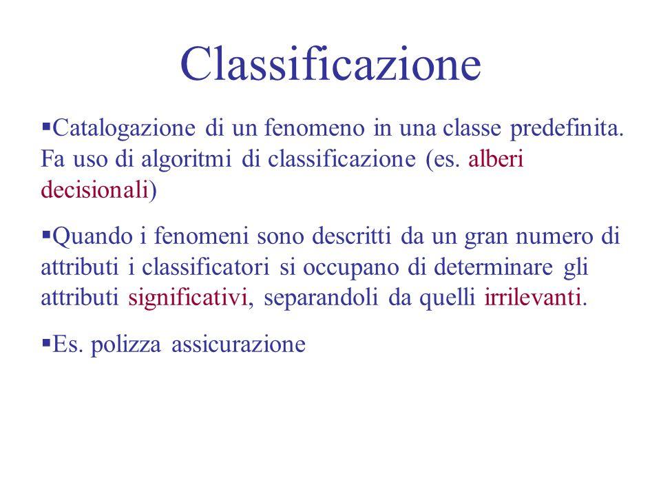 Classificazione Catalogazione di un fenomeno in una classe predefinita. Fa uso di algoritmi di classificazione (es. alberi decisionali)