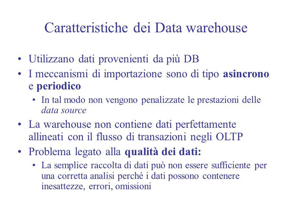 Caratteristiche dei Data warehouse