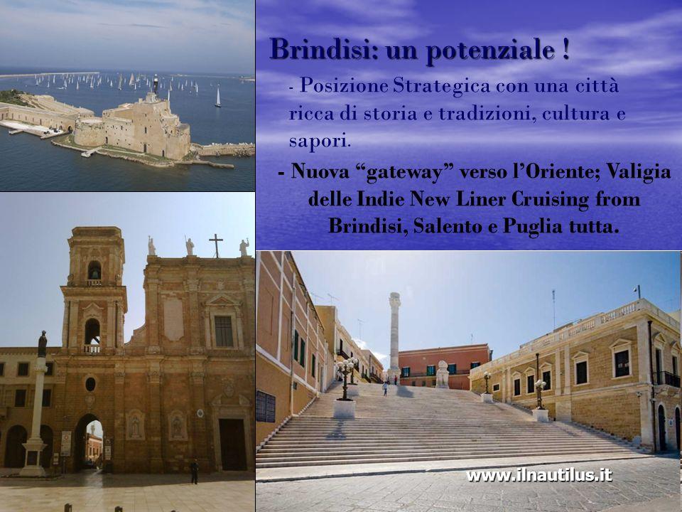 Brindisi: un potenziale !