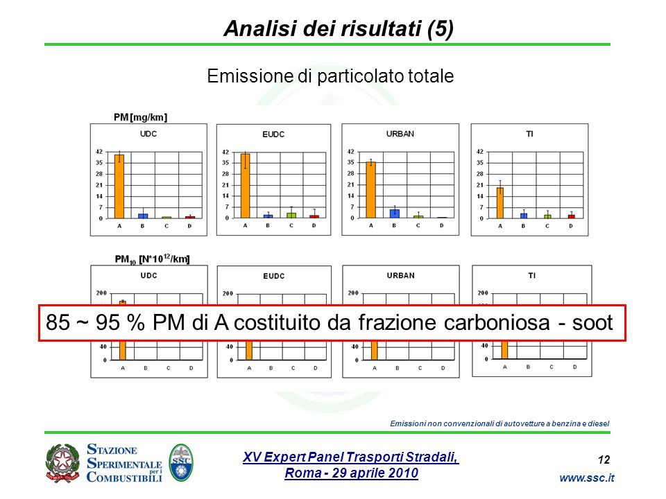 Analisi dei risultati (5)