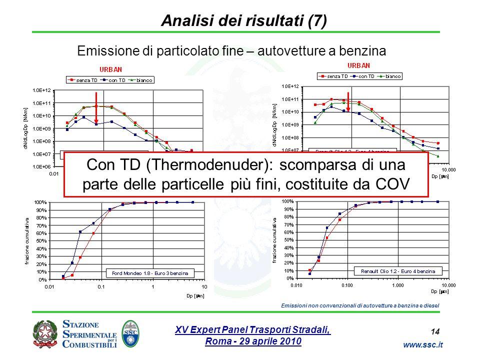 Analisi dei risultati (7)