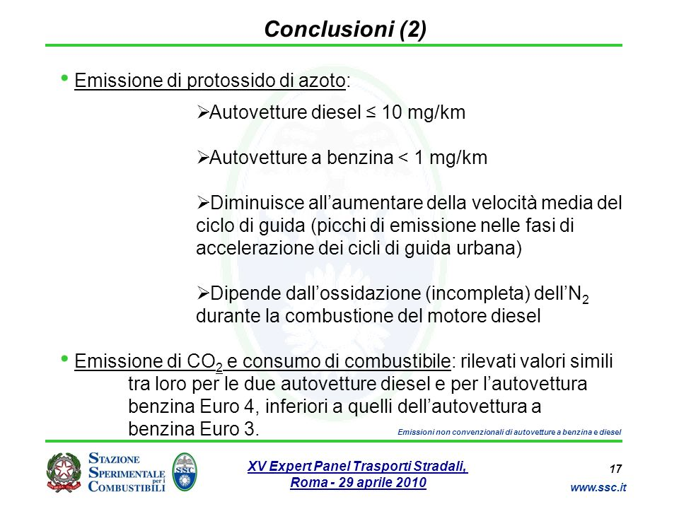 Conclusioni (2) Emissione di protossido di azoto: