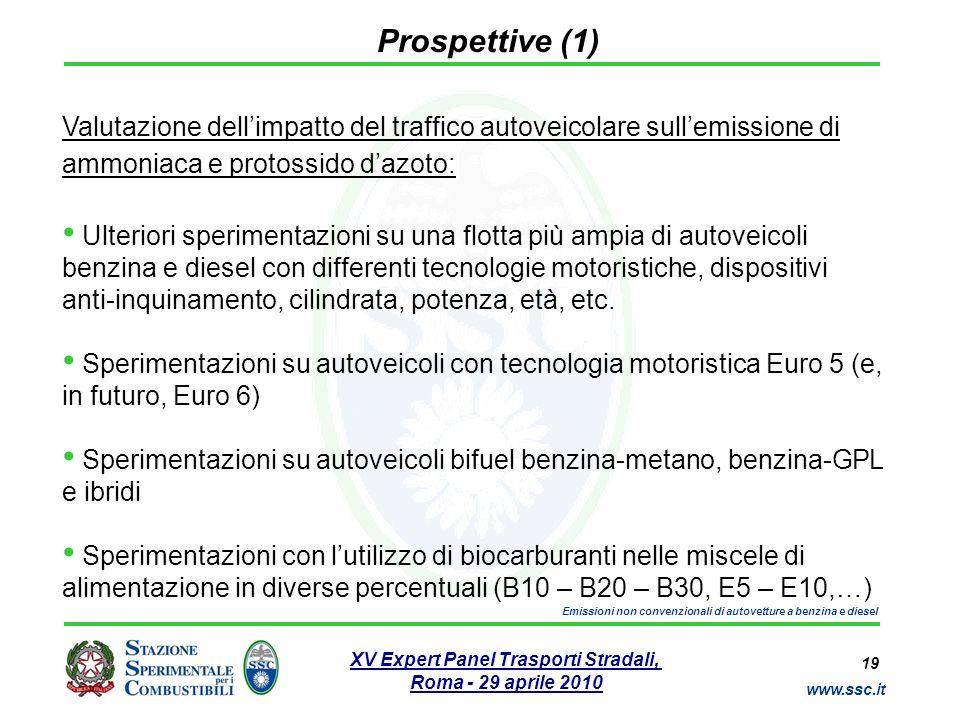 Prospettive (1) Valutazione dell'impatto del traffico autoveicolare sull'emissione di ammoniaca e protossido d'azoto: