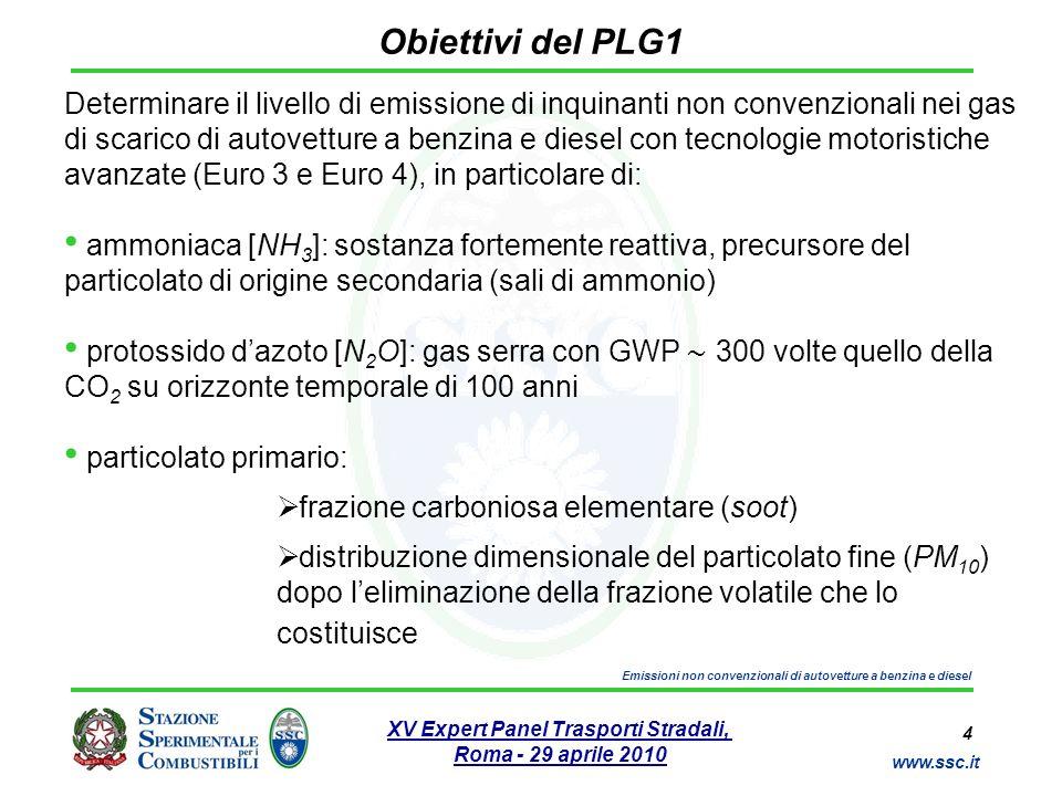 Obiettivi del PLG1