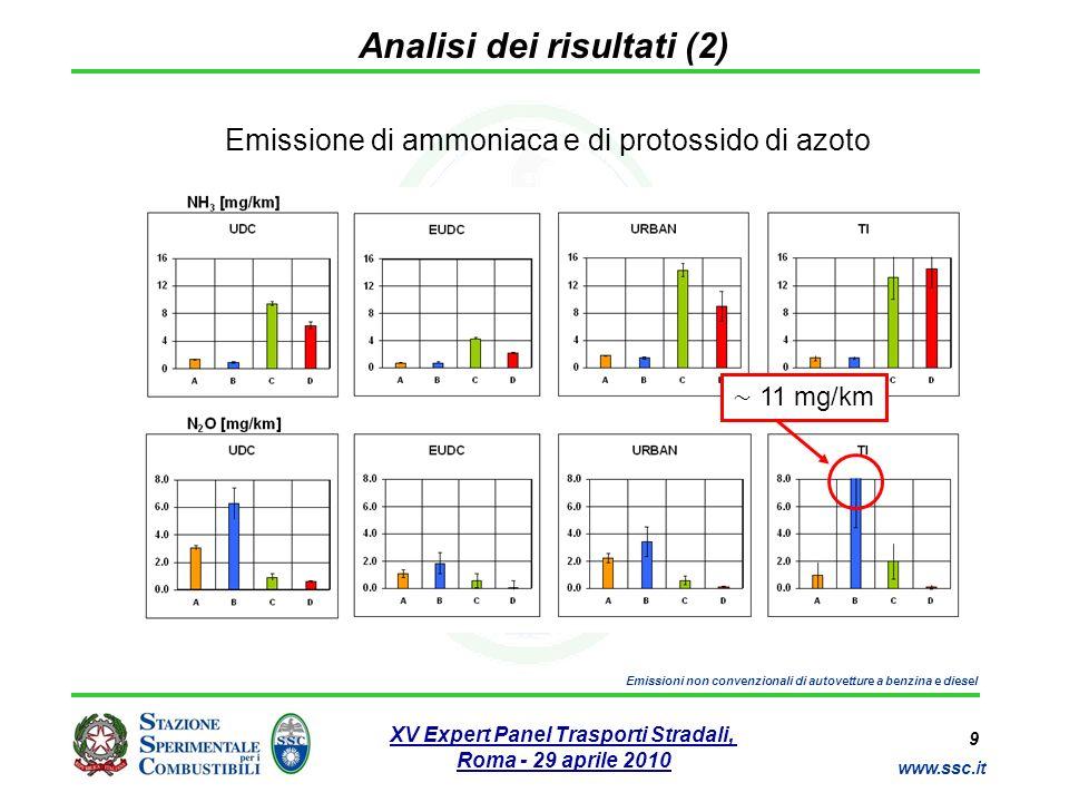 Analisi dei risultati (2)