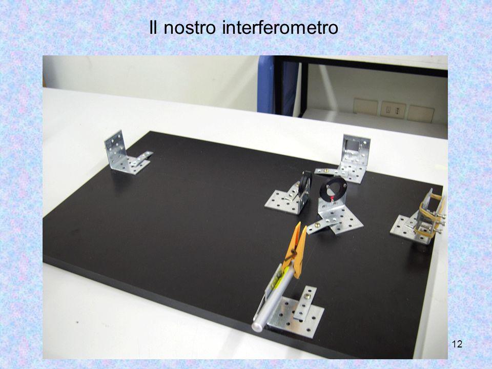 Il nostro interferometro