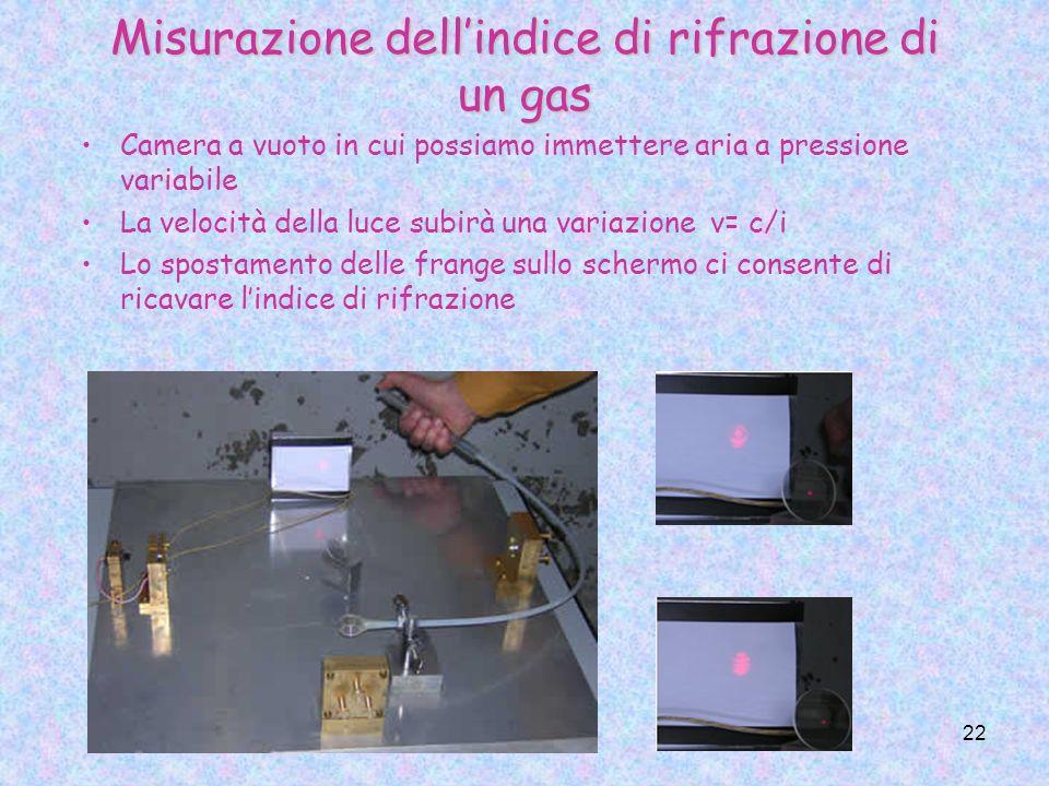 Misurazione dell'indice di rifrazione di un gas
