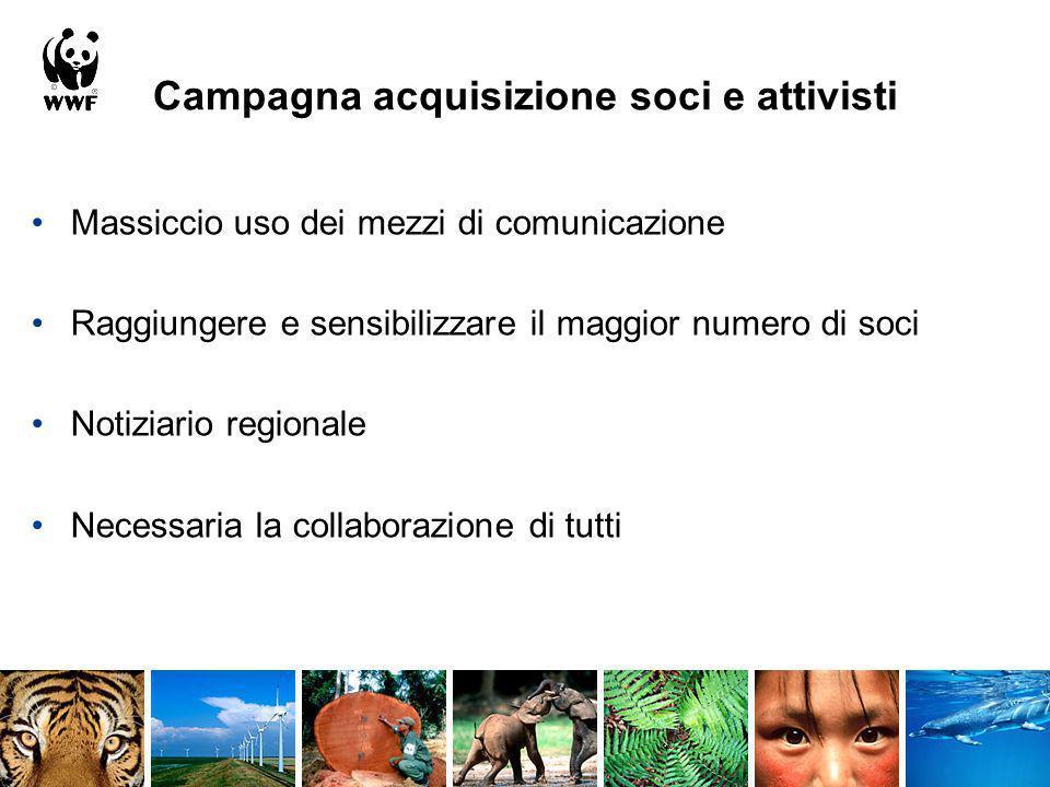 Campagna acquisizione soci e attivisti
