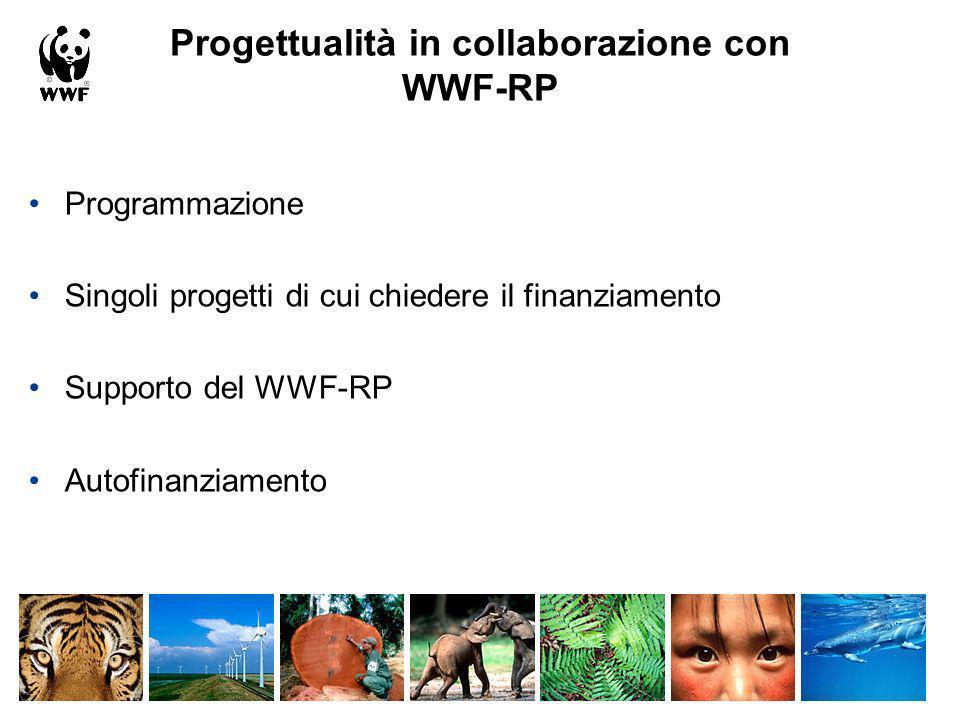 Progettualità in collaborazione con WWF-RP