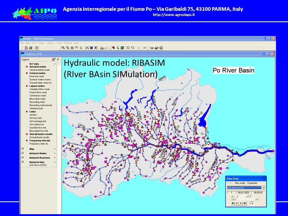 Hydraulic model: RIBASIM (RIver BAsin SIMulation)