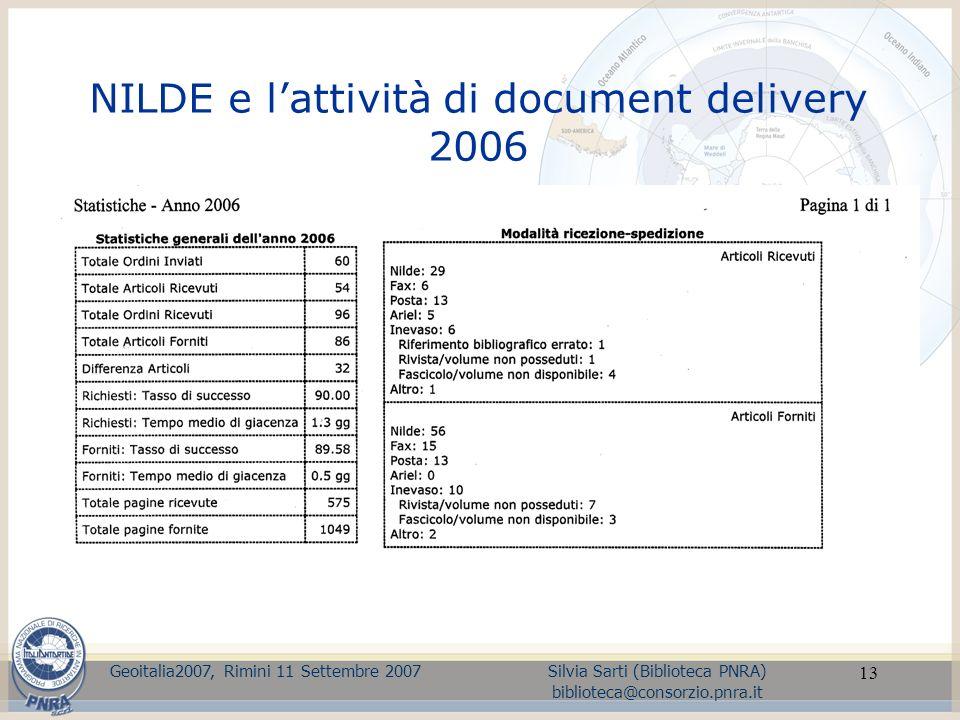 NILDE e l'attività di document delivery 2006
