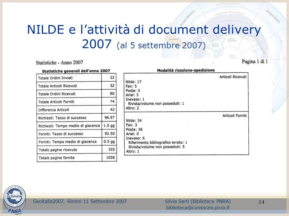 NILDE e l'attività di document delivery 2007 (al 5 settembre 2007)