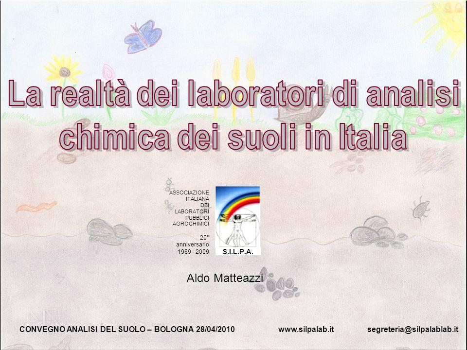 La realtà dei laboratori di analisi chimica dei suoli in Italia