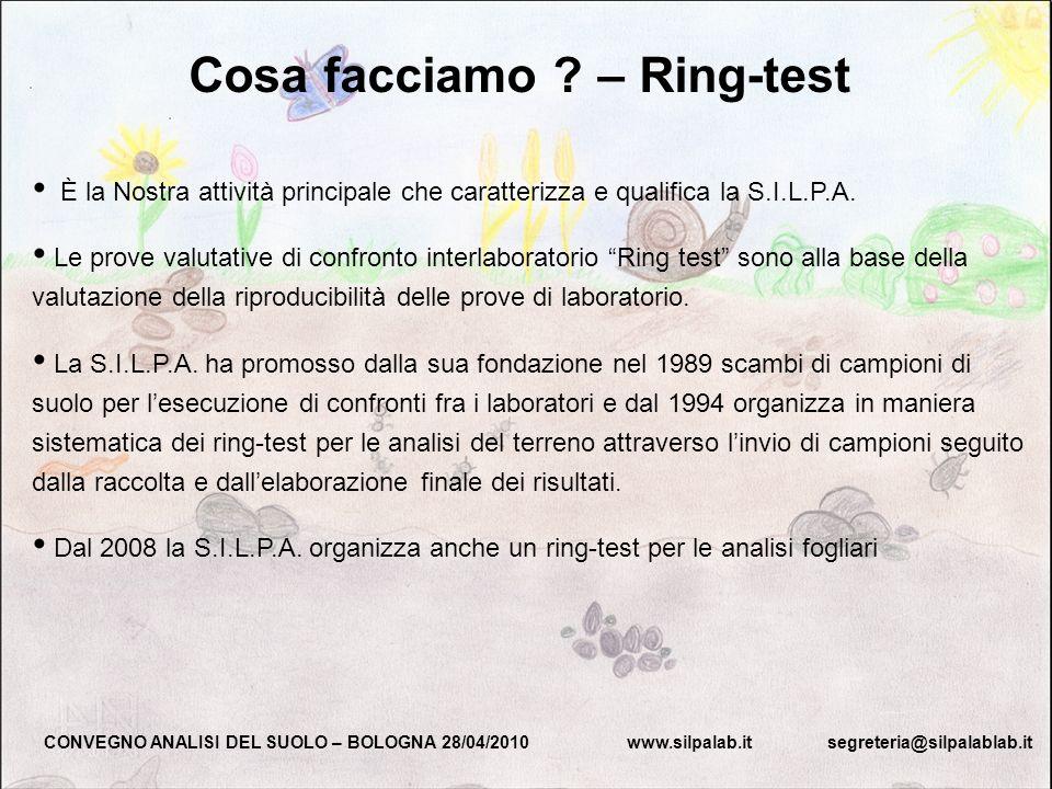 Cosa facciamo – Ring-test