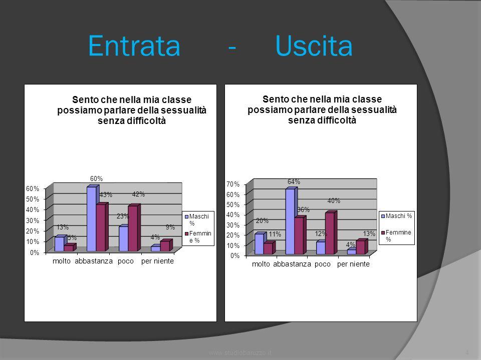 Entrata - Uscita www.studiobaruzzo.it
