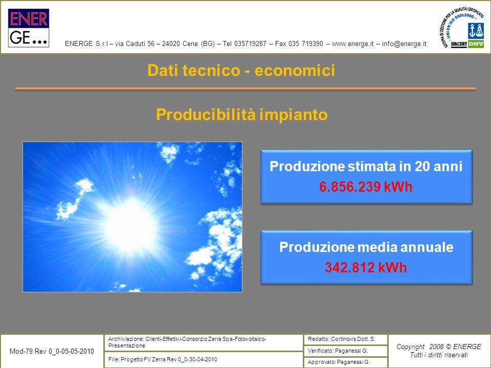 Dati tecnico - economici Producibilità impianto