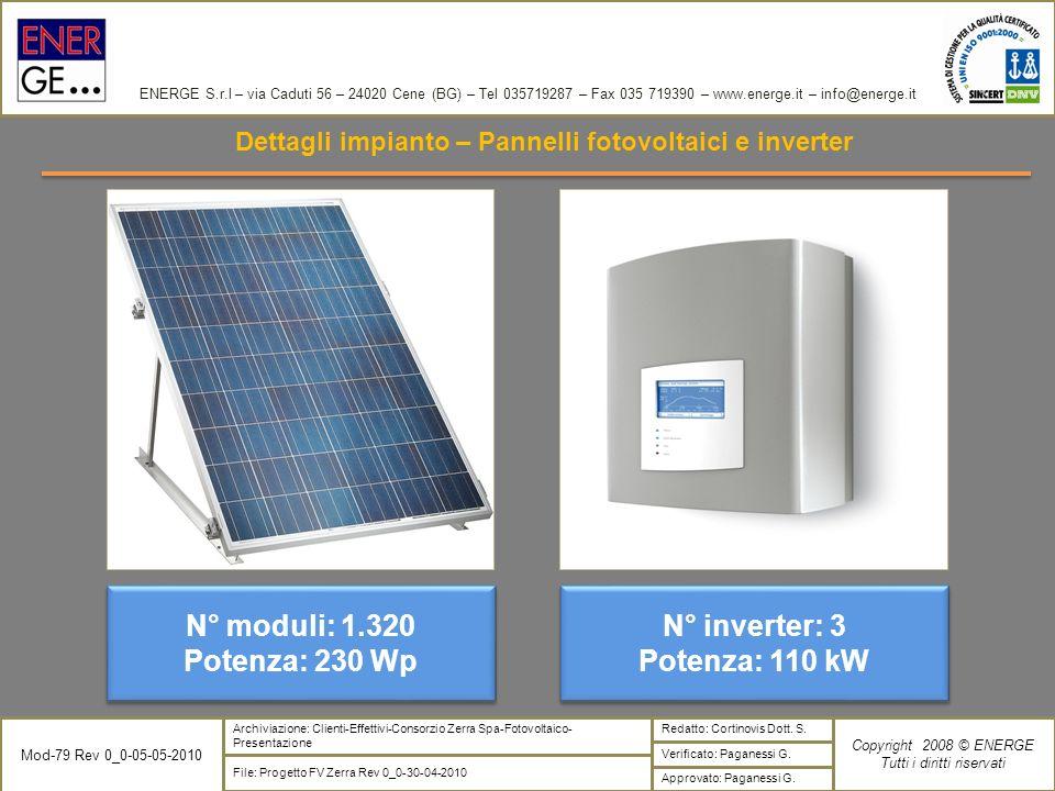 Dettagli impianto – Pannelli fotovoltaici e inverter