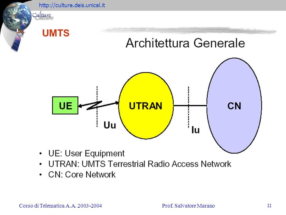 Corso di Telematica A.A. 2003-2004 Prof. Salvatore Marano