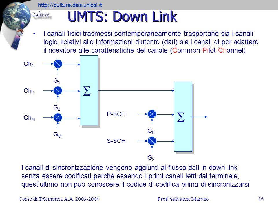 UMTS: Down Link