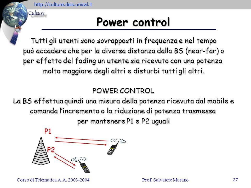 Power control Tutti gli utenti sono sovrapposti in frequenza e nel tempo. può accadere che per la diversa distanza dalla BS (near-far) o.
