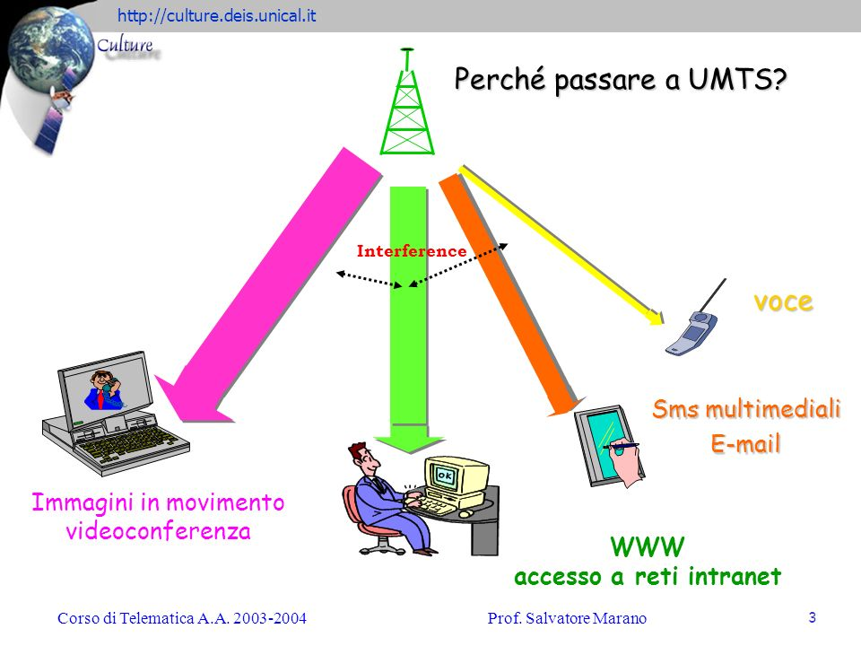 accesso a reti intranet