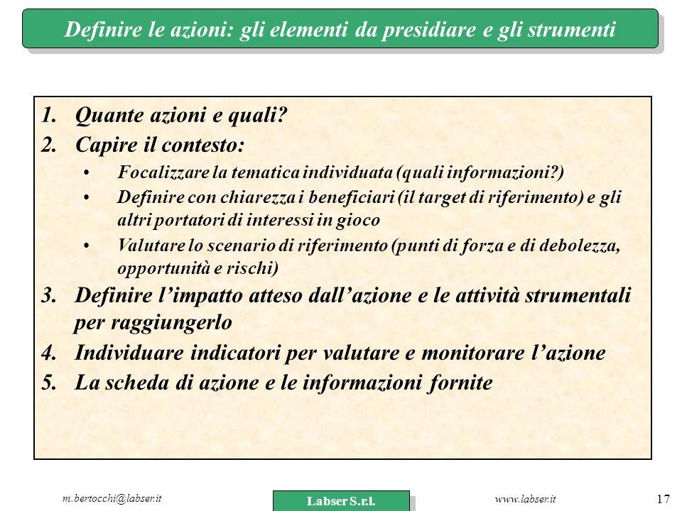 Definire le azioni: gli elementi da presidiare e gli strumenti