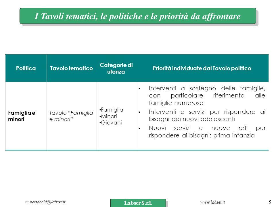 I Tavoli tematici, le politiche e le priorità da affrontare