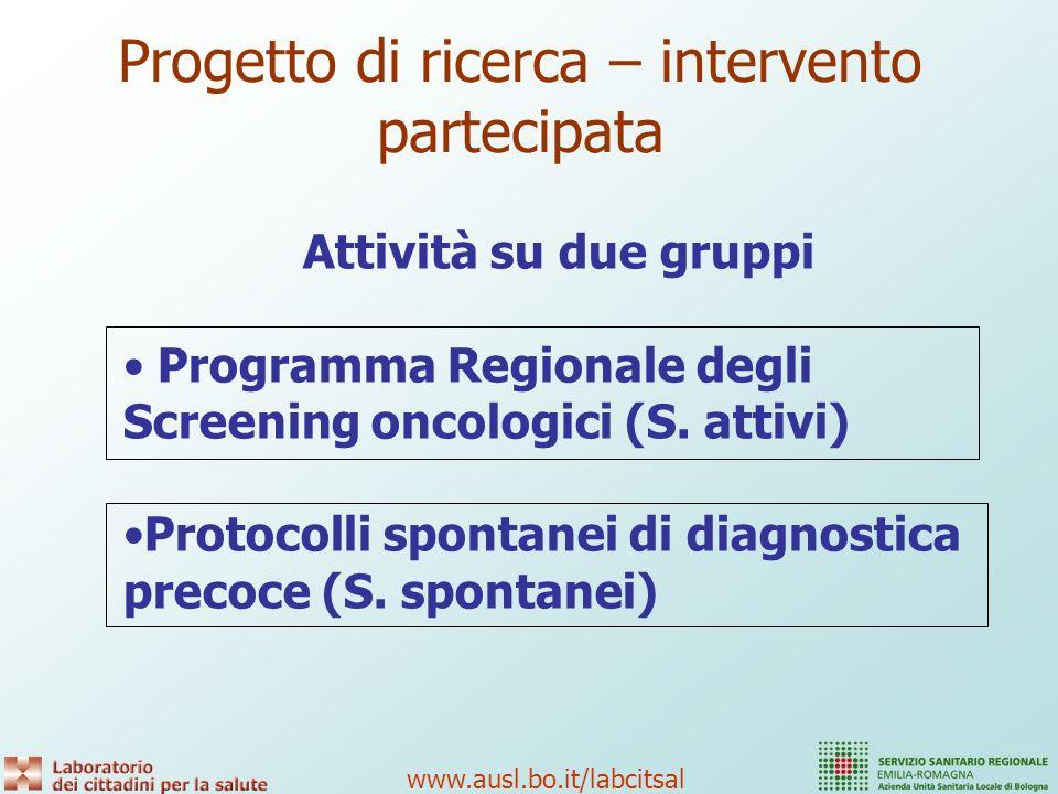 Progetto di ricerca – intervento partecipata